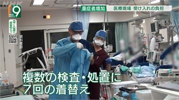 日本發現血液關鍵因子 可預判武肺是否變重症