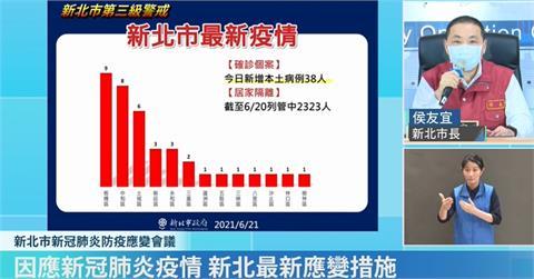 快新聞/新北+38「3例與北農有關」 侯友宜:家戶感染占6成、接觸者23人PCR陽性