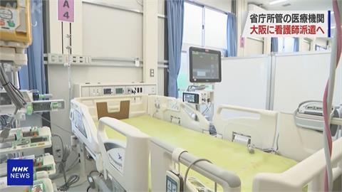 大阪重症病床使用率近120% 專家:達災難等級