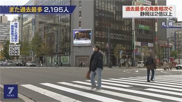 日本單日激增逾2千例武漢肺炎確診 醫界控國旅補助是擴散元凶