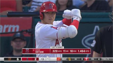 MLB/大谷翔平32轟超越松井秀喜 樹立日本打者障礙