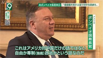 日媒專訪談若中國武力犯台 蓬佩奧:美國會採取一切行動