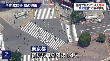 日本解除緊急事態首週末 大批民眾出門放風
