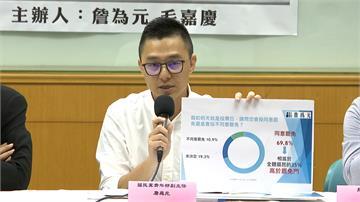 藍推罷王浩宇民調 69%同意罷免