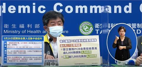 快新聞/自費PCR降價! 部立醫院降至3500元、急件4500元