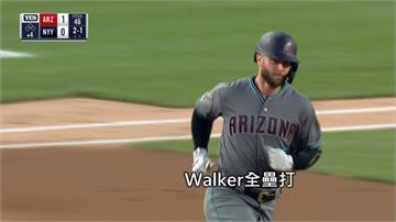 MLB/響尾蛇客場奪勝 洋基近九場輸六場