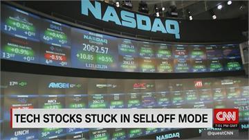 科技股領跌美股收低 道瓊狂瀉632點