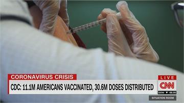 美疫情嚴重!近日單日死亡人數皆逾3000例 疫苗施打進度慢 拜登將提計畫加快