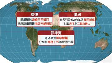 武漢肺炎/全球確診逾1540萬人 已有63.2萬人病逝