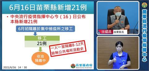 快新聞/苗栗+21皆為集中檢疫所隔離移工! 徐耀昌:無社區感染