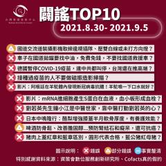 事實查核/【2021/8/30-2021/9/5】闢謠TOP10