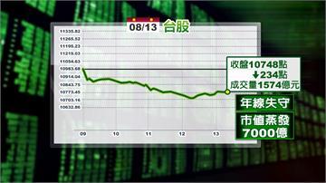 股匯雙殺!台股年線失守 新台幣1年半新低