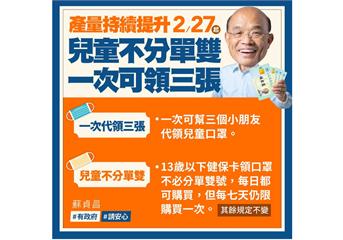 快新聞/提醒兒童口罩販售新制 蘇貞昌:今起不限單雙號可購買!