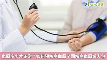 血壓多少才正常?如何預防高血壓? 圖解高血壓懶人包