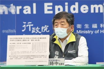 快新聞/《環時》稱台灣要轉贈疫苗給友邦 陳時中嚴正駁斥:絕不可能