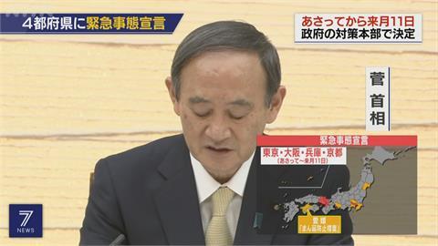 快新聞/日本3度發布緊急事態宣言!涵蓋東京大阪等4都府縣