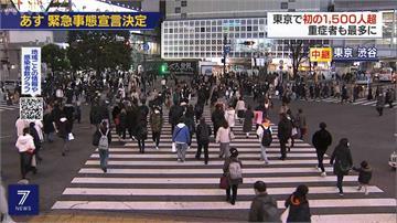 全球/首都圈再進入緊急狀態!日本疫情瀕臨失控邊緣?