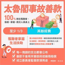 快新聞/太魯閣號善款 蘇貞昌:100%用在罹難者、傷者、家屬、救災人員身上