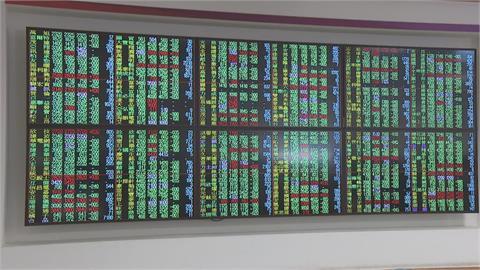 台股震盪重殺575點 市場恐慌!分析師觀望台股盤後三大關鍵