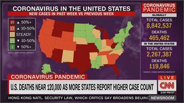 美武肺死亡人數超越一戰 佛州疫情續燒