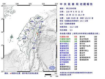 快新聞/花蓮又連2起地震! 規模5.3、4.9 最大震度水璉5弱