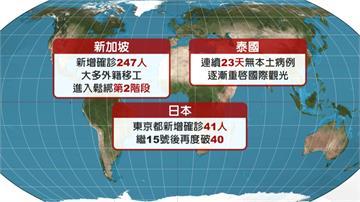 全球破834萬例確診 哈薩克下議院議長確診隔離