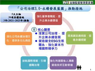 快新聞/推動公司治理3.0 蘇貞昌:讓台灣成亞洲企業資金調度中心