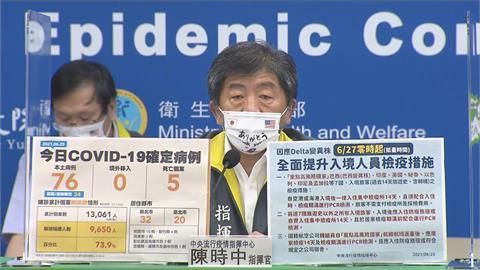 快新聞/防堵Delta變異株 指揮中心:6/27起7高風險國入境「一律住集中檢疫所」