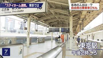 日本黃金周遇武漢肺炎 當局籲民眾在家過「居家周」