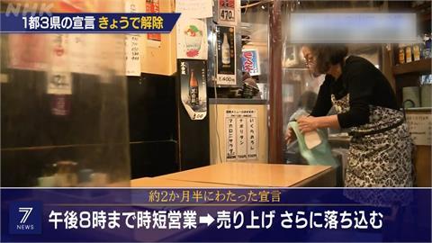 緊急事態解禁! 東京疫情未息 民眾憂復燃