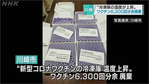 好可惜啊!存放冷凍櫃壞了 川崎6400劑BNT疫苗毀了