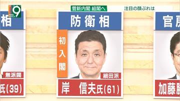 他很親台!安倍晉三胞弟岸信夫 將任菅義偉新內閣防衛大臣