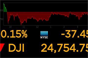 蘋果被降評美股開高走低 三大指數收黑