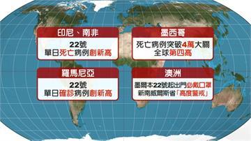 武漢肺炎/全球逾62.3萬人染疫亡 確診破1523萬例