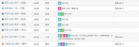 快新聞/台鐵七堵=四腳亭電車線斷落18:27搶修完成  影響67列次、5500名旅客