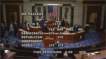 美國眾院7票之差通過拜登1.9兆紓困案 將送參院表決