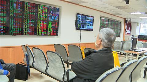 外資狂賣超逾397億!台股收跌145.47點