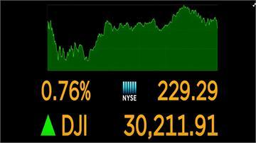 關注紓困案進展 美股大漲那指收高2.5%