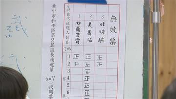台中和平區長補選 無黨吳萬福勝出  「改變又沒發生」民眾黨苦吞三連敗