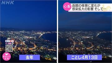 疫情影響、人口老化 北海道函館「百萬夜景」變黯淡