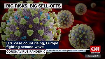 歐美疫情復燃不見經濟復甦 美股全面收黑