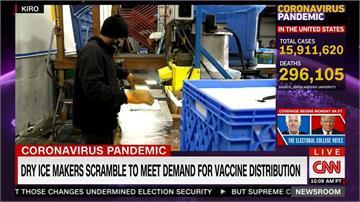 疫苗須保存在零下70度 美國對乾冰需求前所未見
