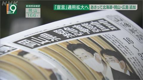 日本單日重症1231人創新高 北海道、岡山、廣島進緊急事態