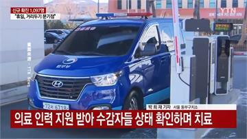 南韓單日新增1097例創新高 看守所爆185人染疫