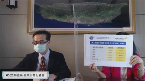 快新聞/聯亞COVID-19疫苗二期試驗無不良反應 6月底申請EUA