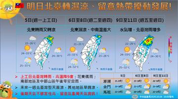 快新聞/中秋連假結束週一變天! 北台灣轉涼有雨「高溫掉10°C」