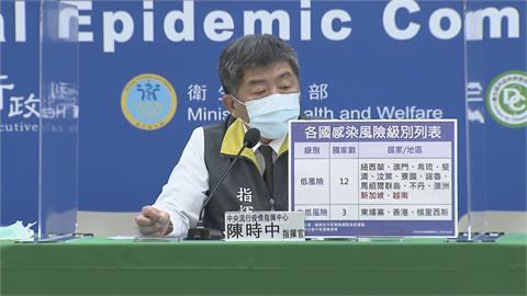 快新聞/東帝汶疫情升溫「自中低風險國家移除」 越南、新加坡改列「低風險國家」