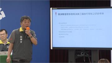 快新聞/未列入歐盟開放入境國! 陳時中評其開放標準嘆:台灣數據已是沒有意義的低