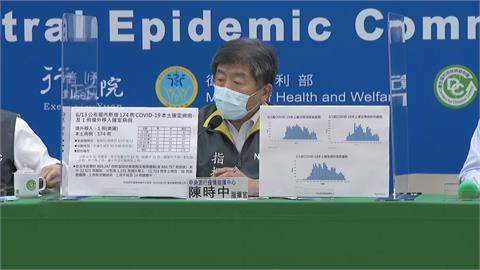 快新聞/彭文正稱蔡英文「偷接種BNT」 陳時中「一定不會有」:講這樣過分了