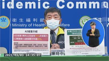 終於來啦!11.7萬劑AZ疫苗 原廠從南韓發貨運抵台灣